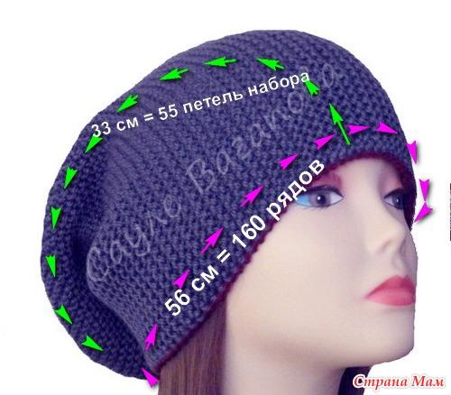 Фото связанных шапок из спицы 126