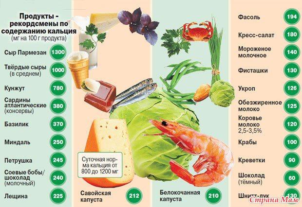 Пищевые добавки в нашей жизни реферат Библиотека lib ru