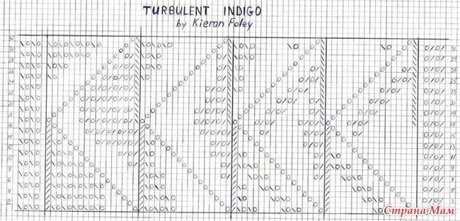 Turbulent indigo схема