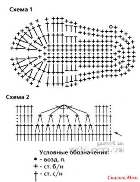 Как связать пинетки крючком схемы и видео