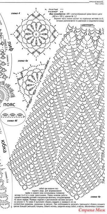 Плотные узоры спицами - схемы, описание