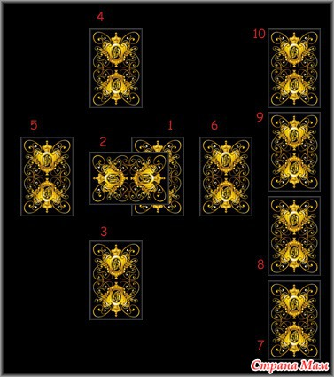 Расклад Кельтский крест Карты Таро Бесплатные