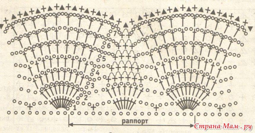 Схемы вязания рюш и воланов крючком 30