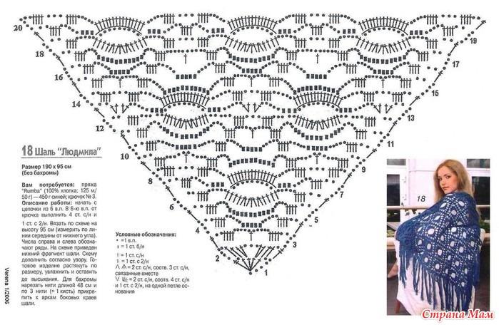 Вязание крючком схемы с описанием фото для начинающих