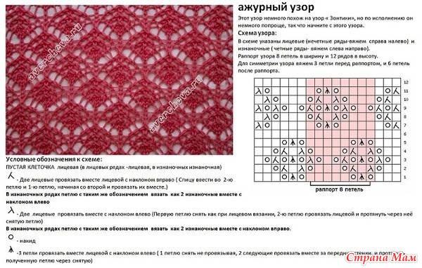 Вязание спицами ажурные узоры схемы с описанием для начинающих