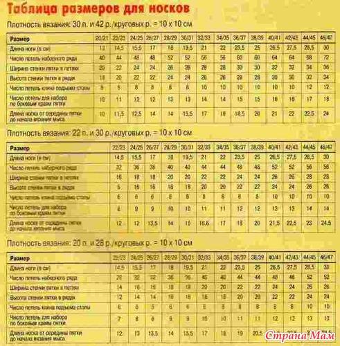 Таблица размеров и петель для вязания