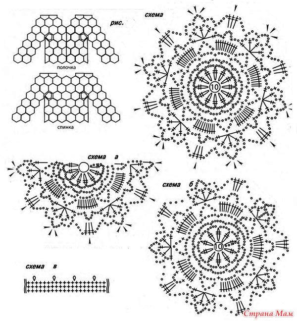 Вязание крючком схемы круглых мотивов крючком 65
