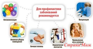 Экстренная профилактика ОРВИ и гриппа у детей