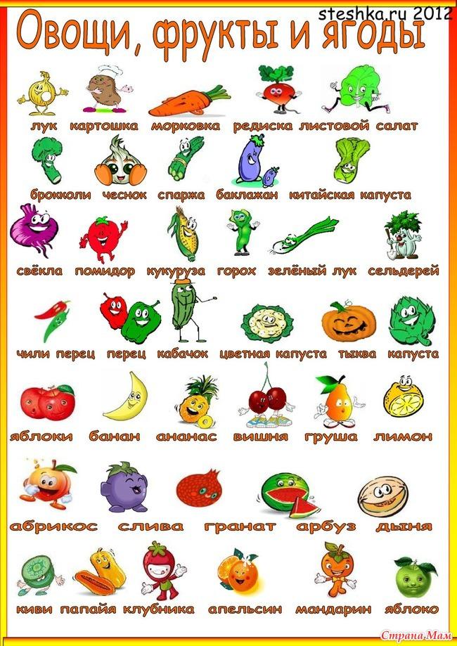 Овощи, фрукты, ягоды - плакатик - Игры для самых маленьких ...