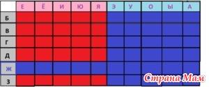 КАССА букв и слогов, возможно сможет предупредить или уменьшить проблемы с чтением и списыванием в 1-2 (можно ли предупредить дисграфию?)
