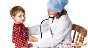 Лечение аппендицита у детей. Действия родителей