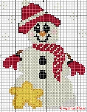 Голосование в предновогоднем марафоне снеговиков!