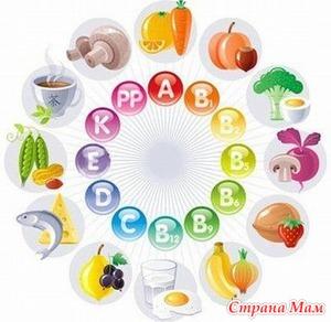 Пополним запасы витаминов у детей