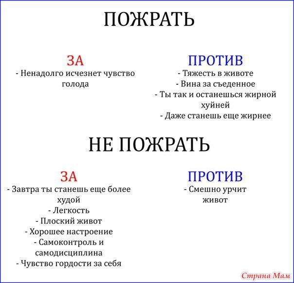 Мотивация для похудения вконтакте