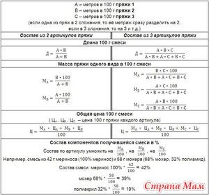Расчет метража пряжи (при соединении нескольких различных артикулов)