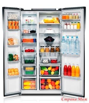 Гигиенический уход за холодильником и хранение в нем продуктов.