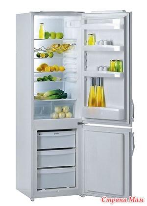 Правильное хранение в холодильнике. Основы гигиены.