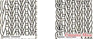 . Про кромочные петли в машинном вязании. Вопрос.