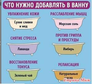 Что нужно добавлять в ванну.