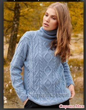 Пряжа и ее расход на свитер