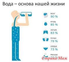 Учимся пить воду.